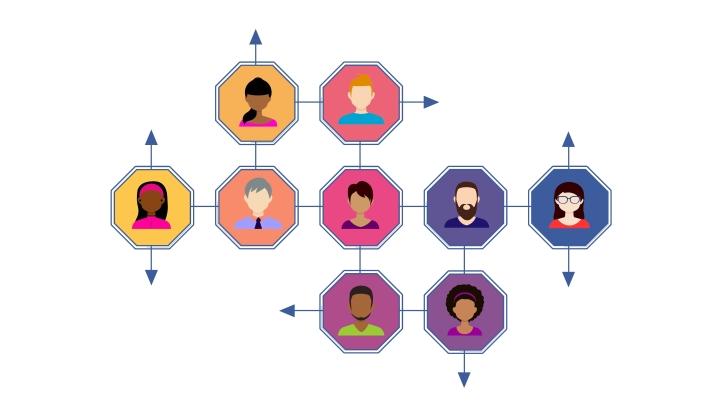 Divers netwerk